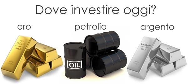 trading-online-commodities