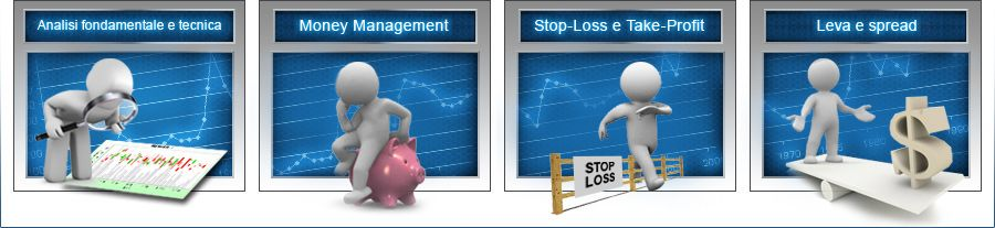 strategia-forex-trading