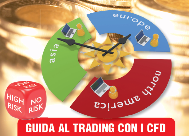 trading-contract-for-difference-cfd