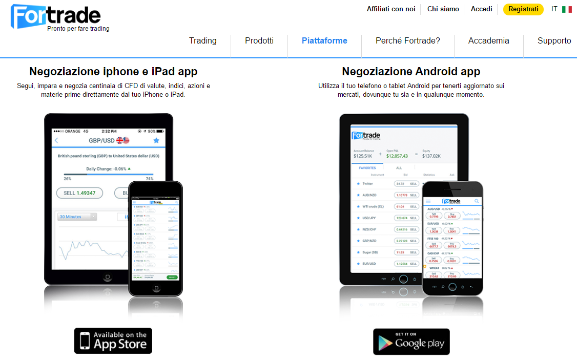 fortrade mobile