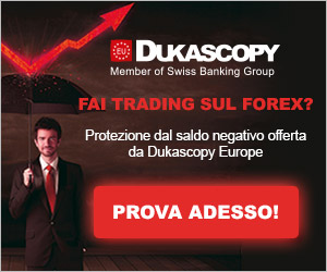 Dukascopy Bank